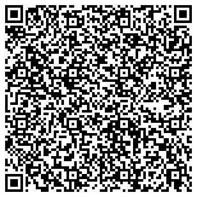 QR-код с контактной информацией организации По разработке и реализации инновационных программ