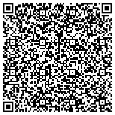 QR-код с контактной информацией организации По территориальной безопасности и мобилизационной работе