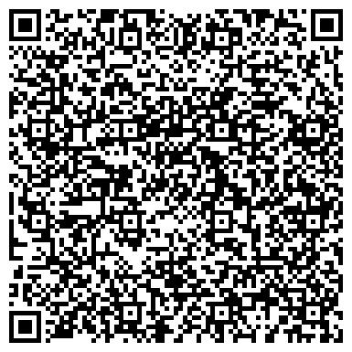 QR-код с контактной информацией организации УПРАВЛЕНИЕ ПО ВОПРОСАМ РАЗВИТИЯ И ЖИЗНЕОБЕСПЕЧЕНИЯ МИКРОРАЙОНОВ