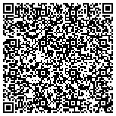 QR-код с контактной информацией организации ПЕНСИОННЫЙ ФОНД РФ ОБЛАСТНОЙ ОТДЕЛ