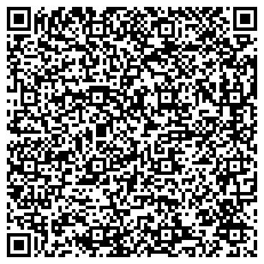 QR-код с контактной информацией организации ООО НАУКОГРАД ИНВЕСТ