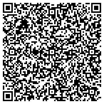 QR-код с контактной информацией организации КРАСНОГОРСКАЯ ГОРОДСКАЯ БОЛЬНИЦА № 2