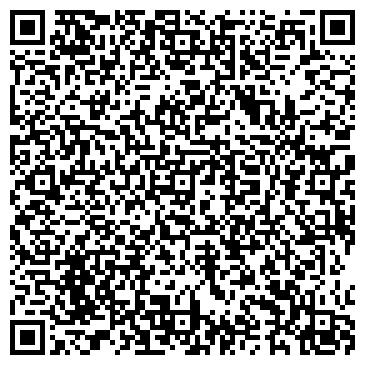 QR-код с контактной информацией организации НАХАБИНСКАЯ ГОРОДСКАЯ БОЛЬНИЦА