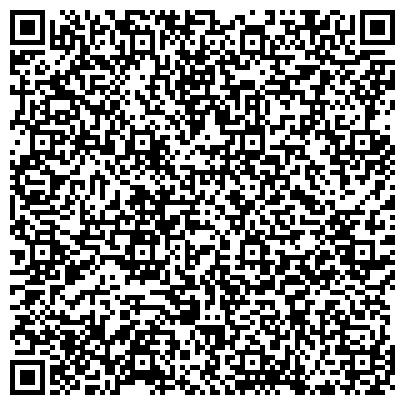 QR-код с контактной информацией организации ПЕТРОВО-ДАЛЬНЕВСКАЯ УЧАСТКОВАЯ БОЛЬНИЦА