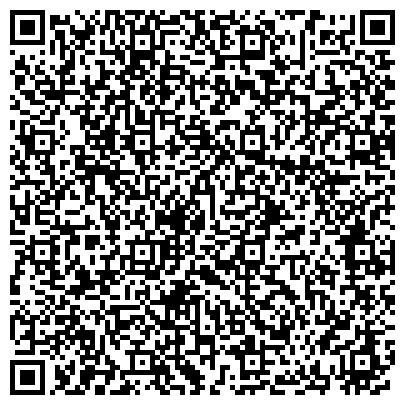 QR-код с контактной информацией организации Муниципальное образование Заокский район
