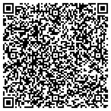 QR-код с контактной информацией организации КРАСНАЯ ШАПОЧКА, ДЕТСКИЙ САД № 31