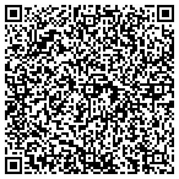 QR-код с контактной информацией организации КРАСНОГОРСКОЕ УПРАВЛЕНИЕ ЗАГС