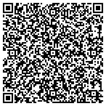 QR-код с контактной информацией организации Материально-технического обеспечения