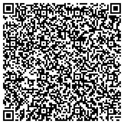 QR-код с контактной информацией организации Отдел формирования учёта и ведения реестра муниципальной собственности