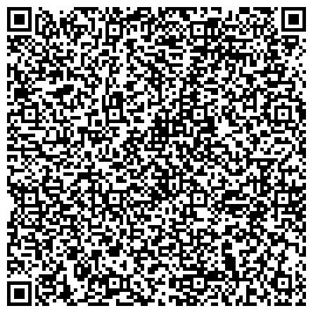 QR-код с контактной информацией организации Социально-экономического развития, инвестиционной политики, предпринимательства, муниципального заказа и информационных работ