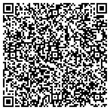 QR-код с контактной информацией организации Группа ВТБ