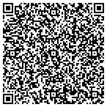 QR-код с контактной информацией организации Отдел участковых уполномоченных милиции