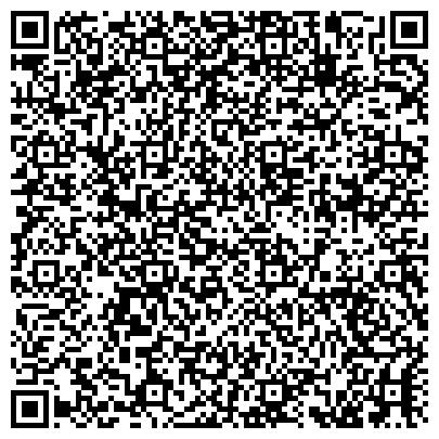 QR-код с контактной информацией организации Жилищно-коммунального хозяйства и развития городской инфраструктуры