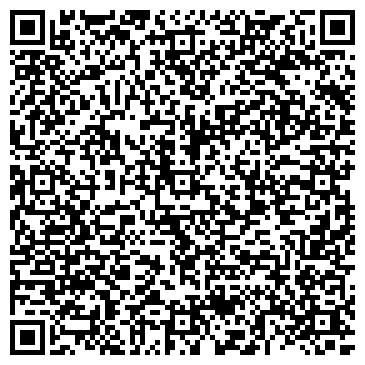 QR-код с контактной информацией организации По первичному воинскому учёту
