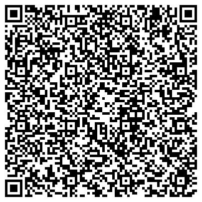 QR-код с контактной информацией организации Коломенское городское управление социальной защиты населения