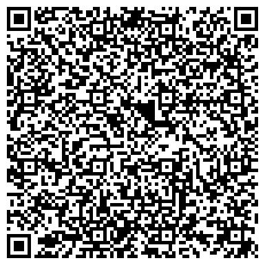 """QR-код с контактной информацией организации ООО """"Рязанская поролоновая компания"""""""
