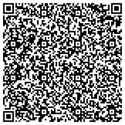 QR-код с контактной информацией организации «Московский областной центр охраны материнства и детства»  Детская больница