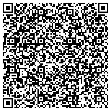 QR-код с контактной информацией организации СБЕРБАНК РОССИИ, ЛЮБЕРЕЦКОЕ ОТДЕЛЕНИЕ № 7809