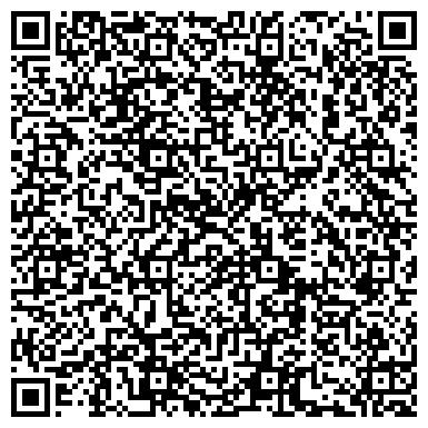QR-код с контактной информацией организации КЛИНИКА ВАШЕГО СТОМАТОЛОГА