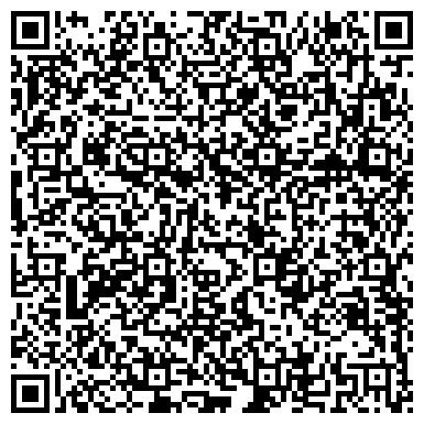 QR-код с контактной информацией организации ООО МАЛАХОВСКИЙ МЯСОКОМБИНАТ
