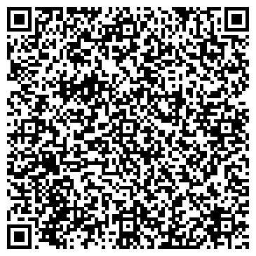 QR-код с контактной информацией организации Сельского поселения Юрловское