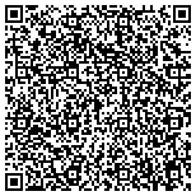 QR-код с контактной информацией организации МДОУ Ддетский сад № 51 «Аленушка»