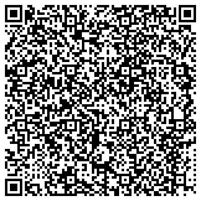 QR-код с контактной информацией организации Отдел организационно-информационной работы обеспечения деятельности управления