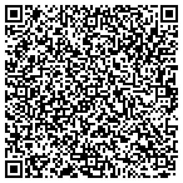 QR-код с контактной информацией организации Кожно-венерологическое отделение