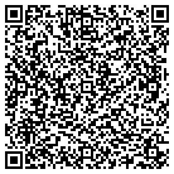 QR-код с контактной информацией организации РОССИЯ БАНК АБ
