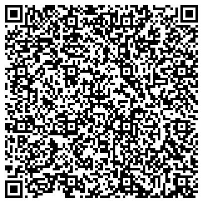 QR-код с контактной информацией организации По экономике, промышленности, предпринимательству и инвестициям