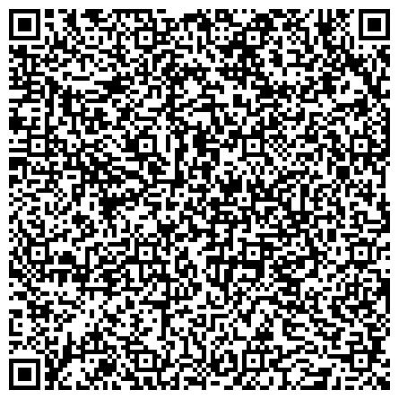QR-код с контактной информацией организации Отдел  развития предпринимательства, потребительского рынка и услуг