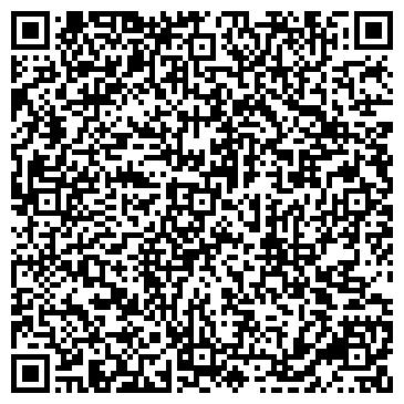 QR-код с контактной информацией организации Территориальный пункт г. Апрелевка