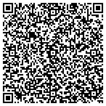QR-код с контактной информацией организации Ногинская центральная районная больница