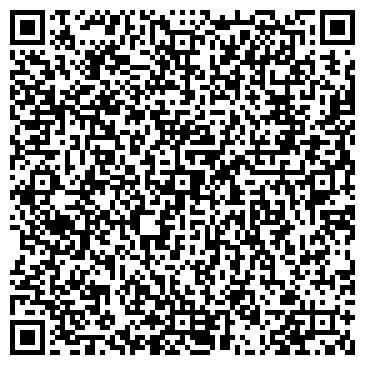 QR-код с контактной информацией организации Неврологическое отделение № 1