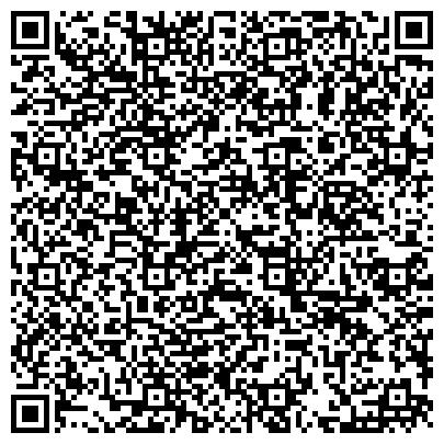 """QR-код с контактной информацией организации МУ МВД России """"Ногинское"""" 1 Городской отдел полиции"""