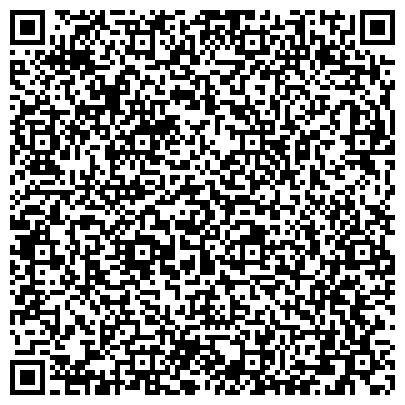 """QR-код с контактной информацией организации Агентство Недвижимости """" Коллегия Риэлторов"""""""