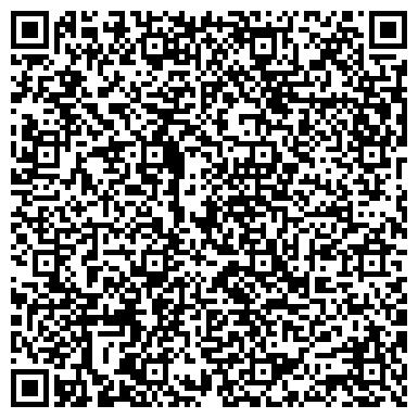 QR-код с контактной информацией организации Клиническая больница №123 Поликлиника