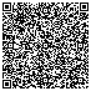QR-код с контактной информацией организации Дополнительный офис № 8158/033