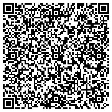 QR-код с контактной информацией организации КУЗЕТ ГРУП