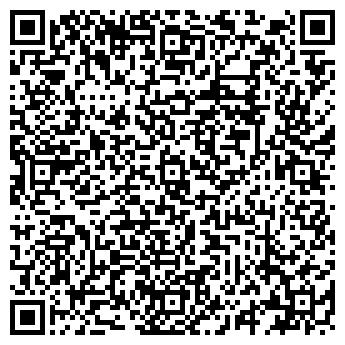 QR-код с контактной информацией организации ПРОМТОВАРЫ ЗАО НЕГА-ОС