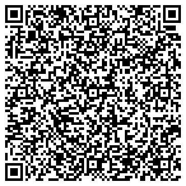 QR-код с контактной информацией организации БУКОВИНА, КРЕДИТНЫЙ СОЮЗ
