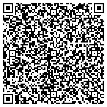 QR-код с контактной информацией организации КОНСУЛЬТАТИВНО-ИНФОРМАЦИОННЫЙ ЦЕНТР, КП