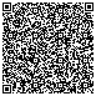 QR-код с контактной информацией организации ЯГОДКА, ЦЕНТР РАЗВИТИЯ РЕБЁНКА - ДЕТСКИЙ САД № 71