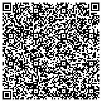 QR-код с контактной информацией организации ГОРОДСКОГО ПОСЕЛЕНИЯ ОДИНЦОВО