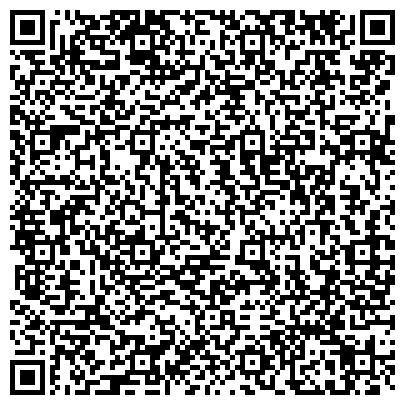 QR-код с контактной информацией организации Администрация сельского поселения Успенское