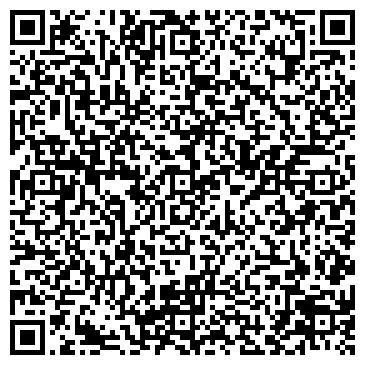 QR-код с контактной информацией организации АВСЮНИНСКАЯ НАЧАЛЬНАЯ ШКОЛА