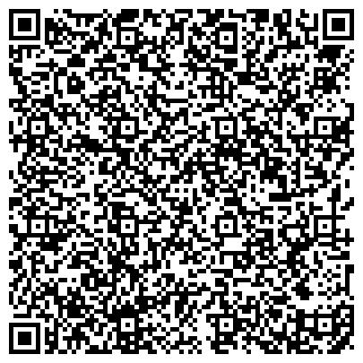 QR-код с контактной информацией организации ЭКОЛОГИЯ ПЛАНЕТЫ, МЕЖДУНАРОДНЫЙ НАУЧНО-ВНЕДРЕНЧЕСКИЙ ЦЕНТР, ООО