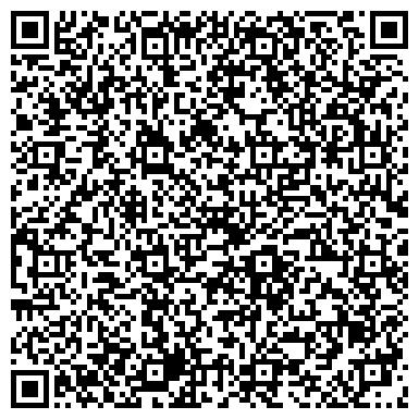 QR-код с контактной информацией организации ХАРЬКОВСКИЙ АВТОМОБИЛЬНЫЙ РЕМОНТНЫЙ ЗАВОД N 126 МО УКРАИНЫ, ГП