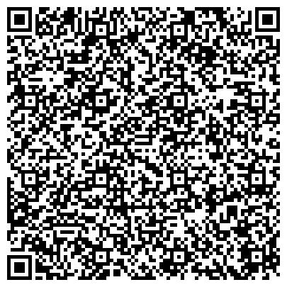 QR-код с контактной информацией организации КЛАССИЧЕСКИЙ КОЛЛЕДЖ ХУДОЖЕСТВЕННО-ЭСТЕТИЧЕСКОГО ОБРАЗОВАНИЯ И ДИЗАЙНА