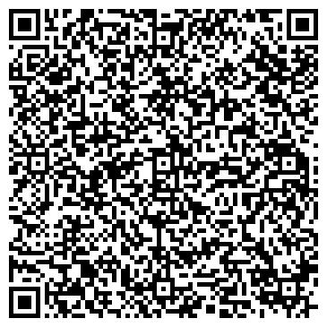 QR-код с контактной информацией организации ИП БЮРО НЕДВИЖИМОСТИ